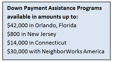 Down payment assistance programs | MyMortgageInsider.com