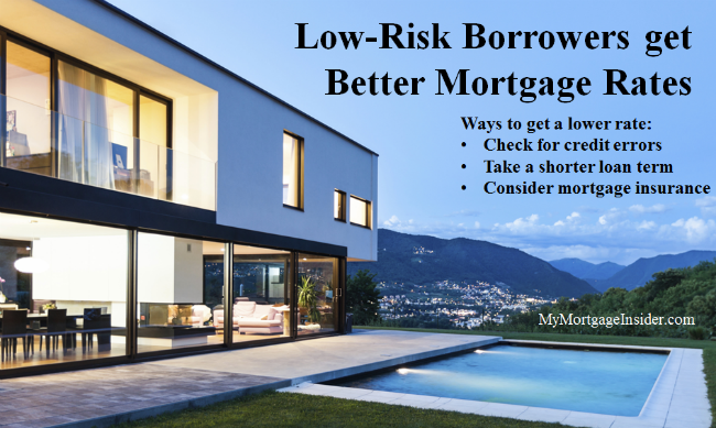 Lower FHA, conventional and VA rates for lower risk borrowers