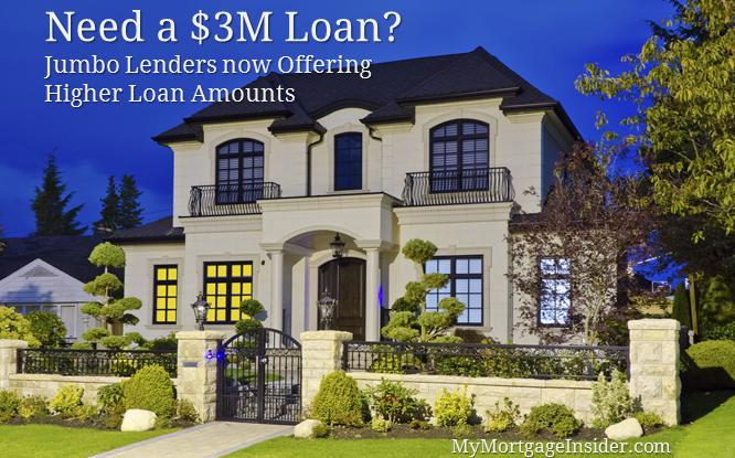 What Is A Jumbo Loan