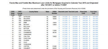 2016 Fannie Mae Freddie Mac Loan Limits