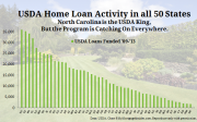 USDA home loan popularity growing in all 50 states