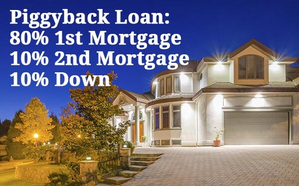 80-10-10 piggyback mortgage