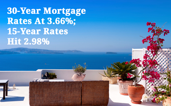 Mortgage rates 2-2-15