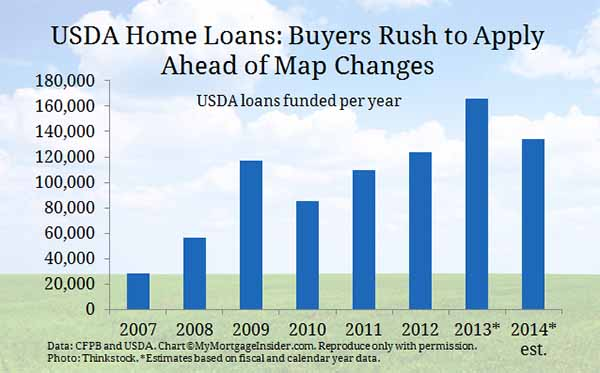 Usda Home Loans >> Usda 0 Down Home Loans Buyers Apply Before Maps Change