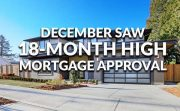 Mortgage Application Closed At 18-month High Ellie Mae December 2017