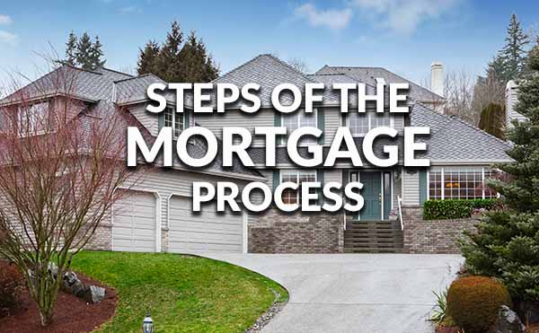 Steps Of The Mortgage Process